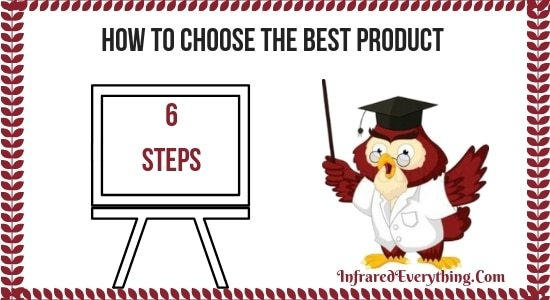 6 Steps For Choosing The Best Product