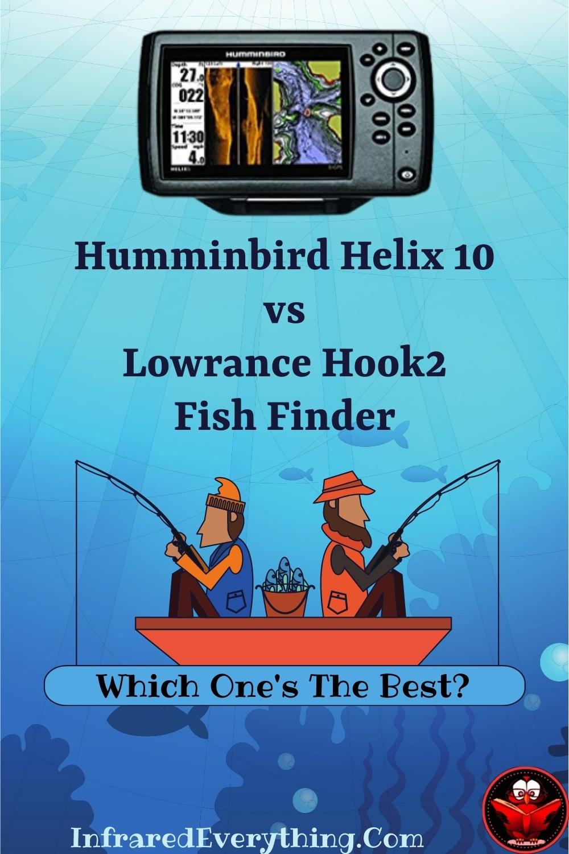 Top Two Fishfinders