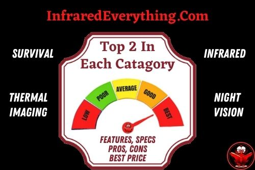 Infrared Reviews